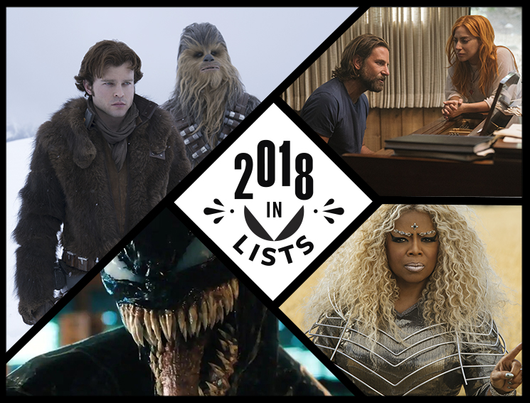 Exclaim!'s 10 Most Disappointing Films of 2018 2018 In Lists