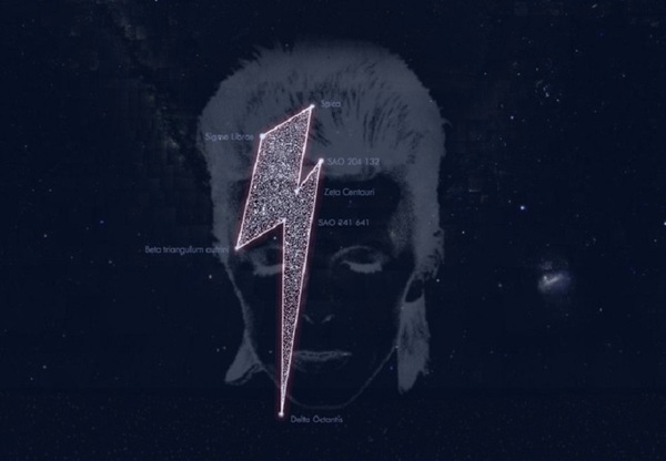 David Bowie Honoured with Lightning Bolt-Shaped Constellation Near Mars