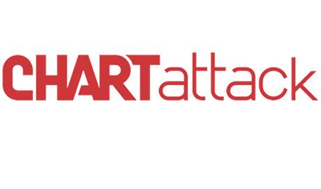 """'Chartattack' Announces It's """"Suspending Publication"""""""