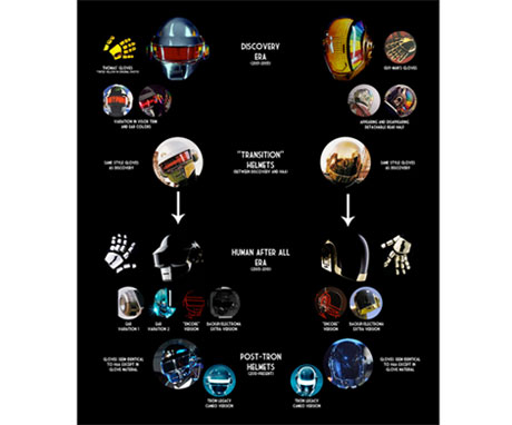 Daft Punk Reveal Post-<i>Tron</i> Plans, Get a Visual History of Their Helmets