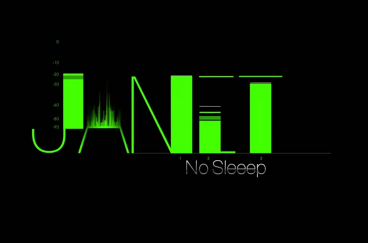 "Janet Jackson ""No Sleeep"""