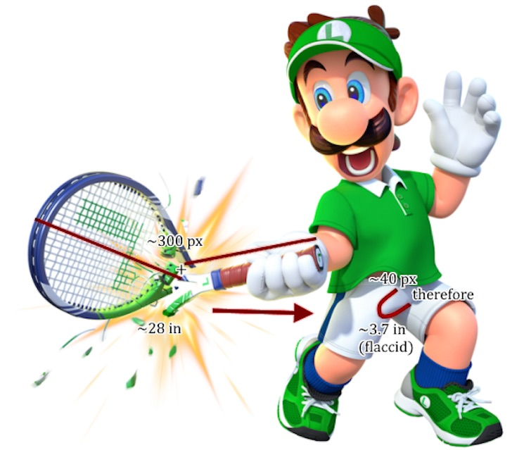The Internet Is Obsessing over the Length of Luigi's Penis