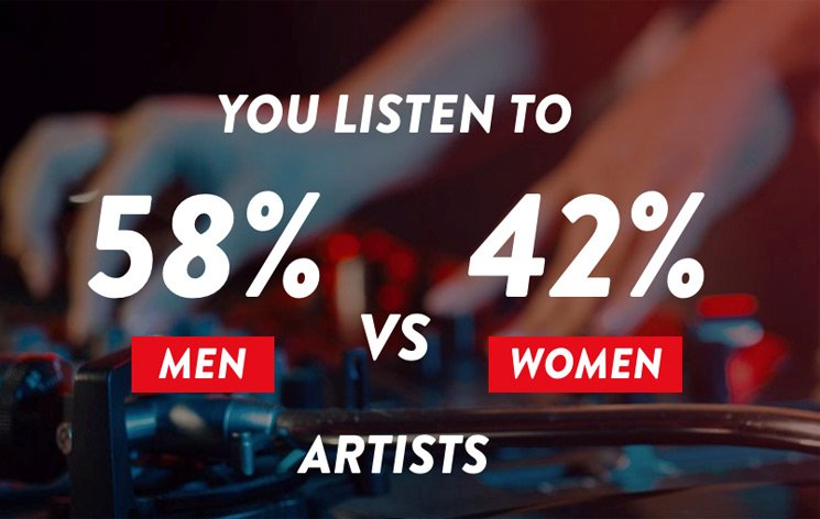"""?Spotify Launches New """"Equalizer"""" Tool to Help Boost Female Representation"""