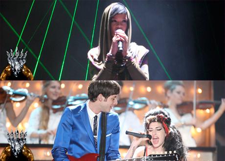 BRIT Awards Winner Results
