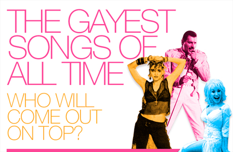 Choose the Gayest Songs of All Time