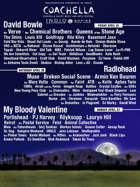 To Be Coachella Or Not To Be Coachella?